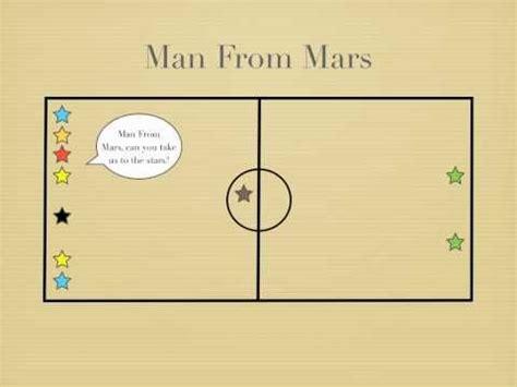 A visit to mars essay